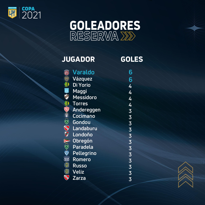 Goleadores_Mesa-de-trabajo-1-copia-13-1
