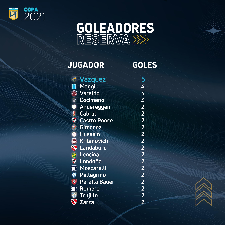 Goleadores_Mesa-de-trabajo-1-copia-13