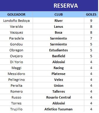 goleadores-1