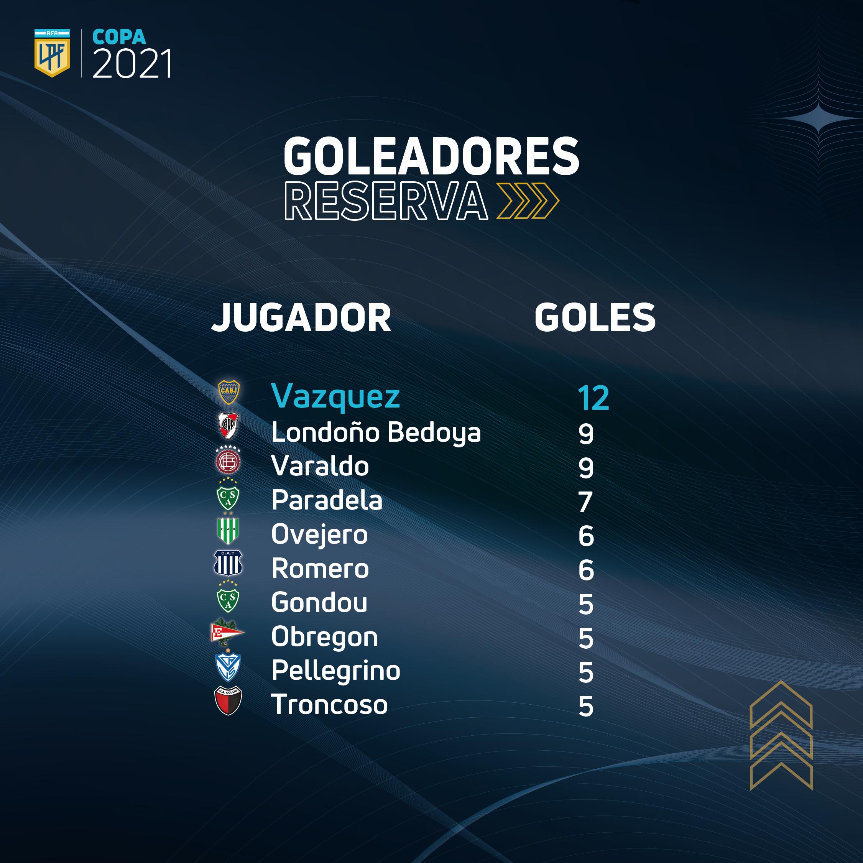 goleadores_Mesa-de-trabajo-1-copia-13-2