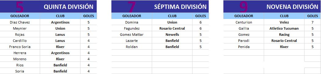 Goleadores2-1
