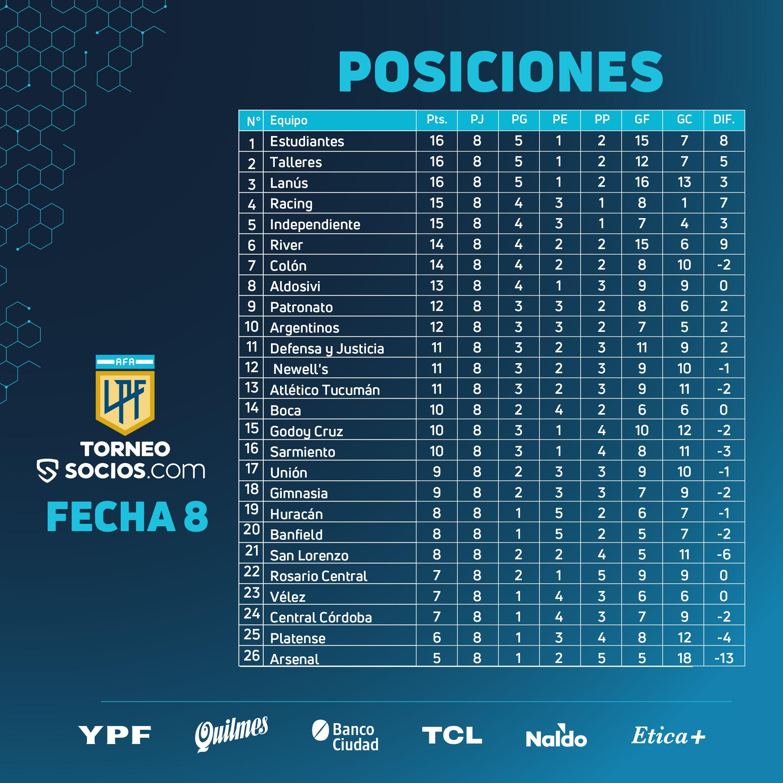 posiciones-01-1