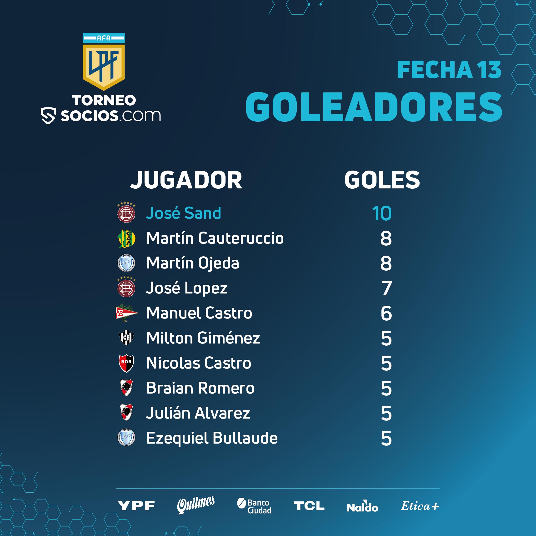 Goleadores-03-3