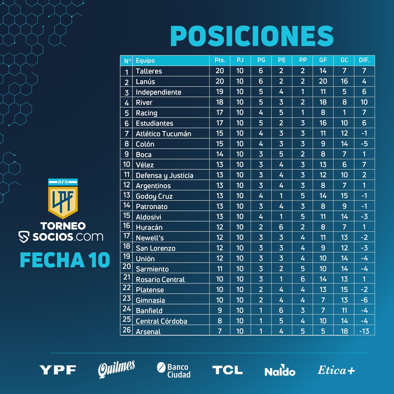 posiciones-01-2