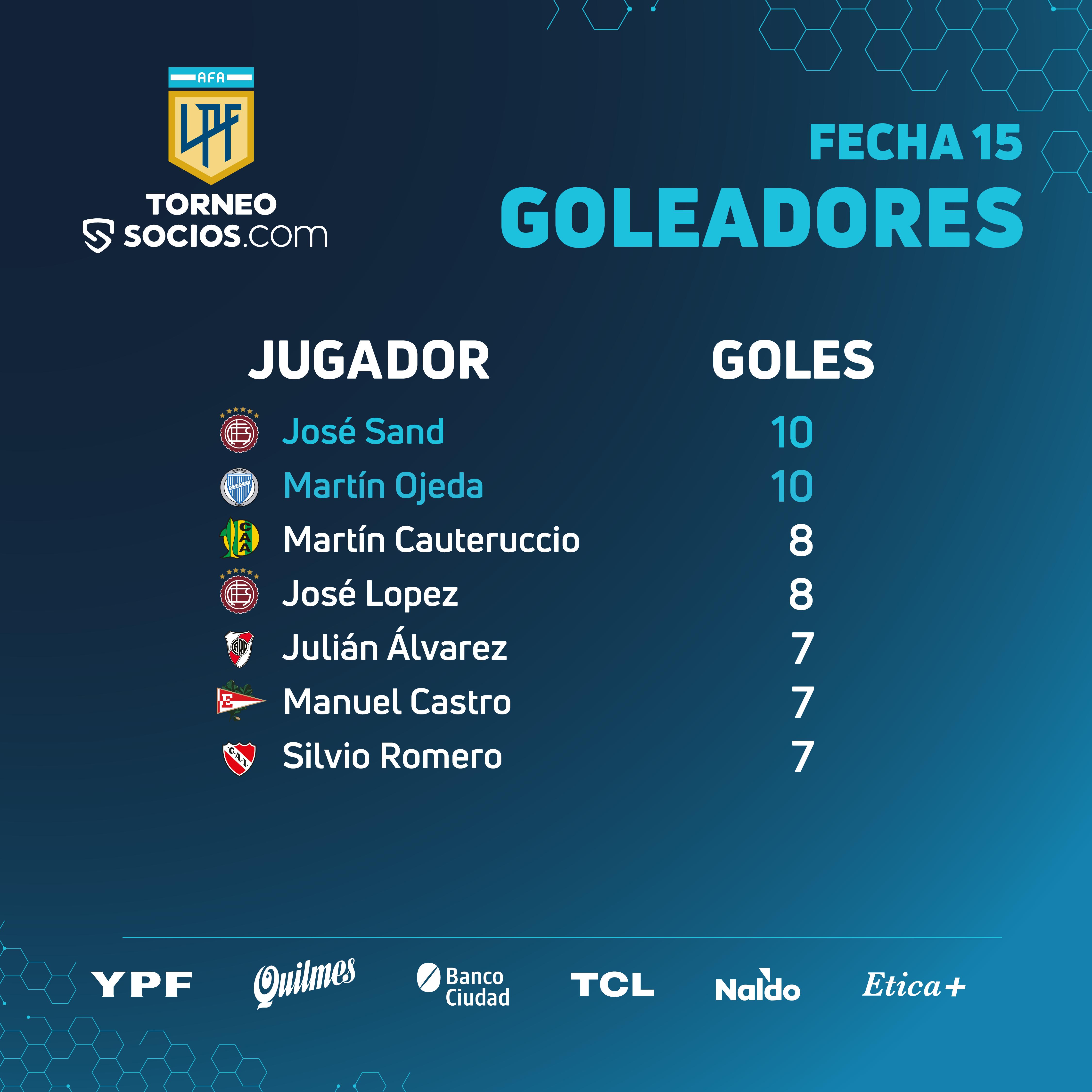 Goleadores-03-1