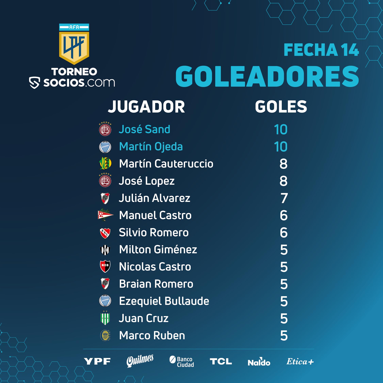 Goleadores-03